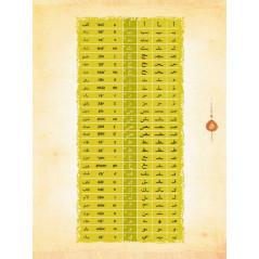 Chapitre AMMA poche - CARTON - Fr/Ar/Phonétique - (VIOLET)