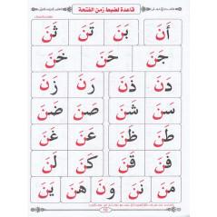 معلم القراءة العربية مع قاعدة بغدادية -  مصطفى محمد  الجندي- Apprentissage de la lecture arabe avec  la règle Bagdadi
