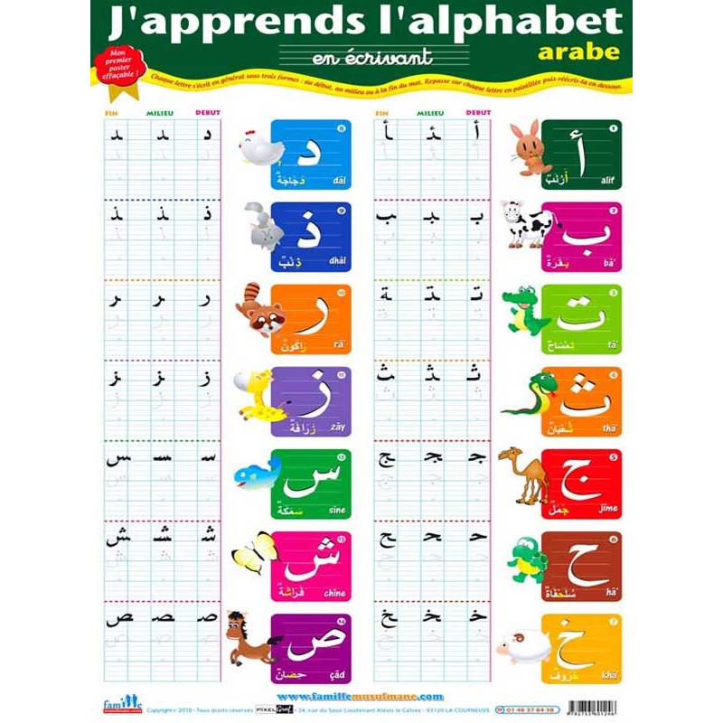 Poster, j'apprend l'alphabet