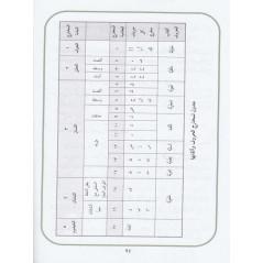 Science du Tajwid du Saint Coran d'aprèsYahya Abderrazak Al Ghawthani - Niveau 2 - علم التجويد