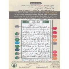Coran Tajwid - Roub' Yassin - Hafs