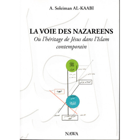 La voie des nasariens